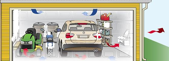 Residential Garage Ventilation : Ez breathe™ garage ventilation