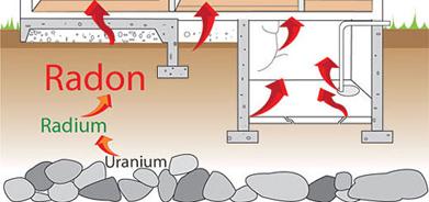 radon3 web