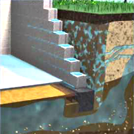 news letter hydrostatic pressure