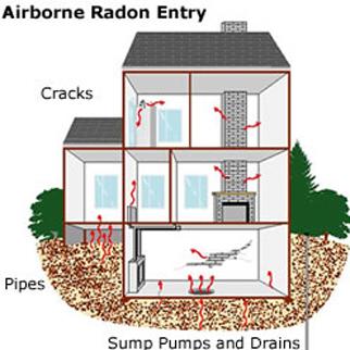 Radonsourcesjpg